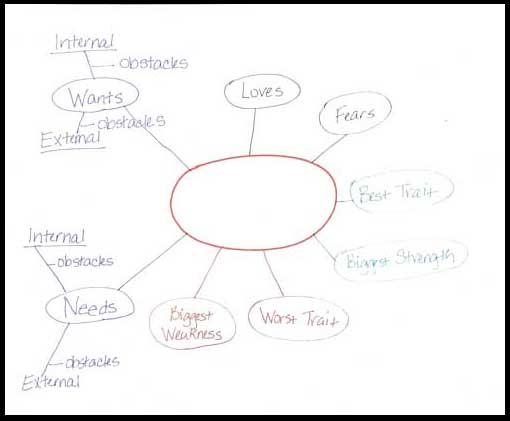 character-chart-1